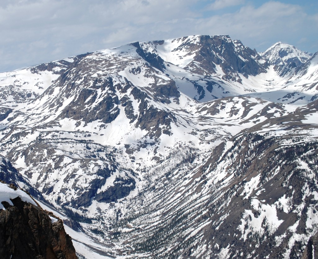 Mountains as seen from the top